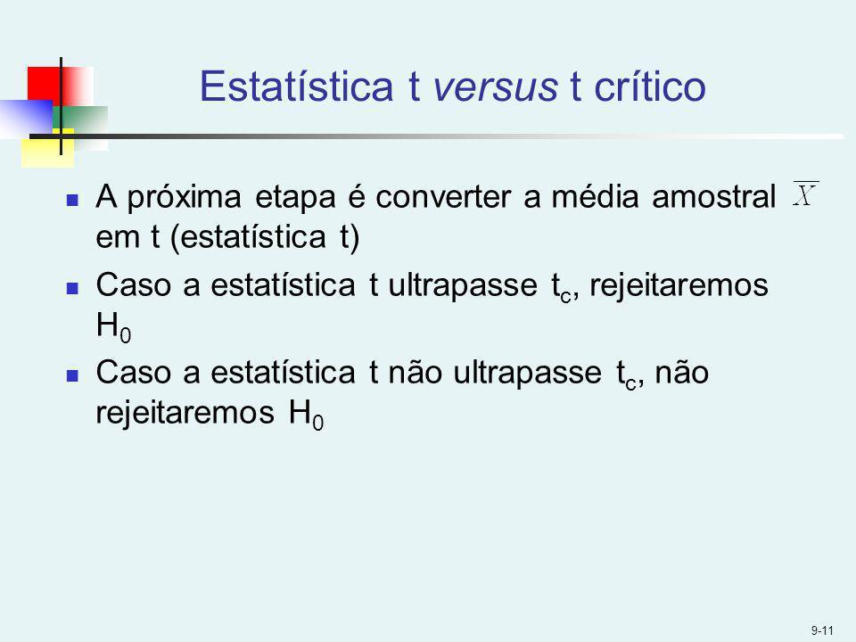 Estatística t versus t crítico A próxima etapa é converter a média amostral em t (estatística t) Caso a estatística t ultrapasse t c, rejeitaremos H 0