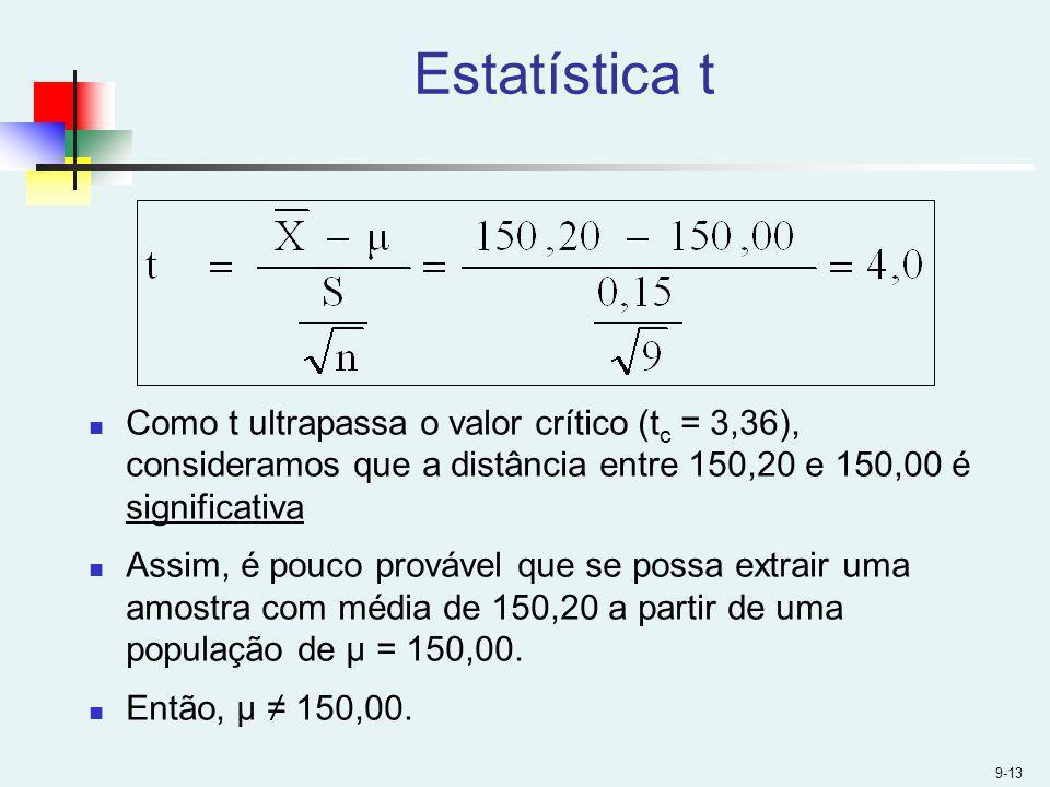 9-13 Como t ultrapassa o valor crítico (t c = 3,36), consideramos que a distância entre 150,20 e 150,00 é significativa Assim, é pouco provável que se