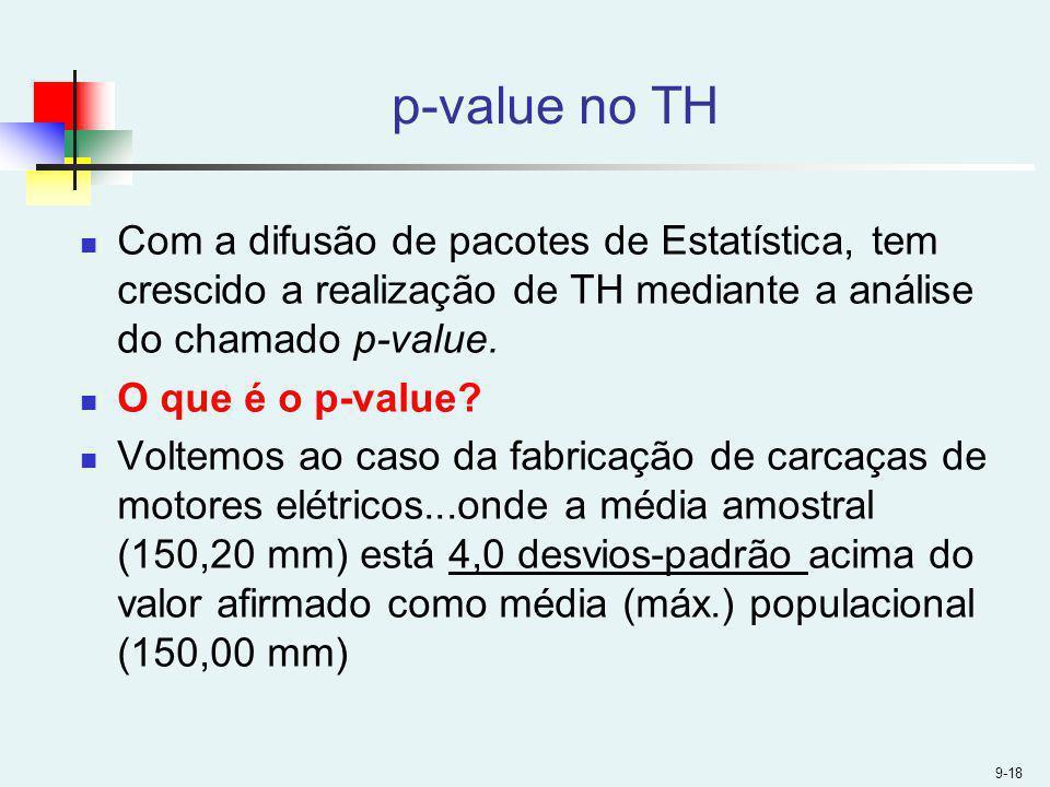 p-value no TH Com a difusão de pacotes de Estatística, tem crescido a realização de TH mediante a análise do chamado p-value. O que é o p-value? Volte