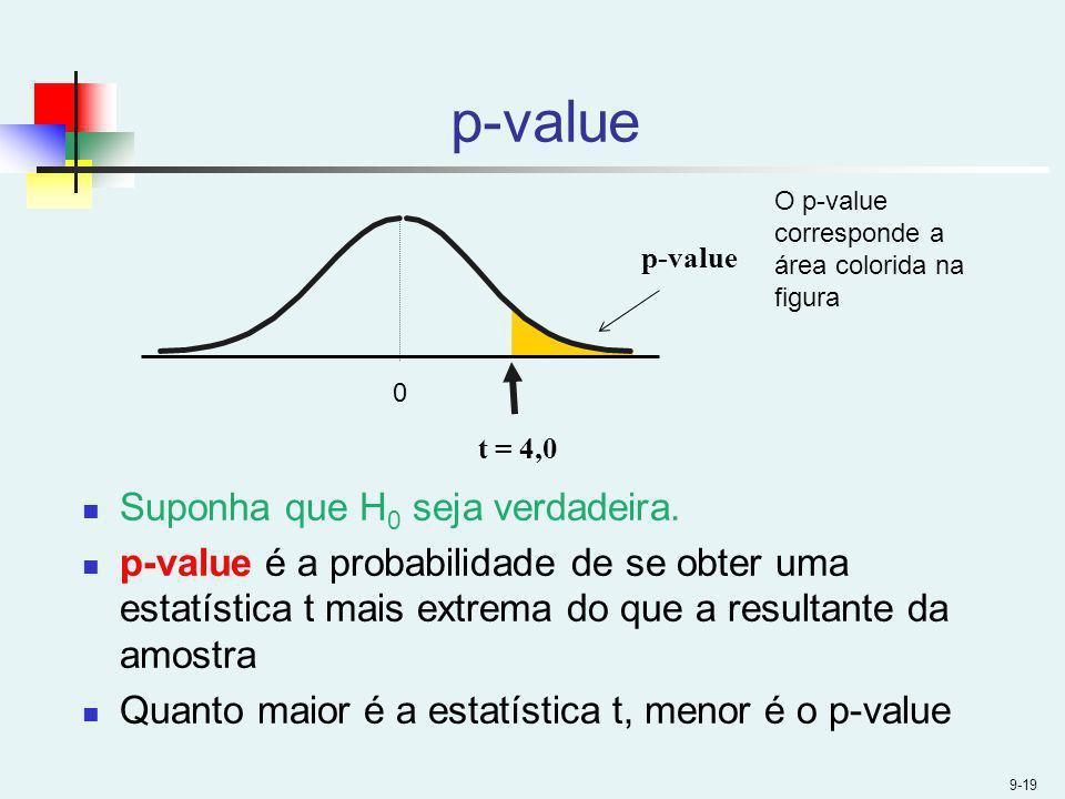 9-19 p-value 0 t = 4,0 p-value Suponha que H 0 seja verdadeira. p-value é a probabilidade de se obter uma estatística t mais extrema do que a resultan