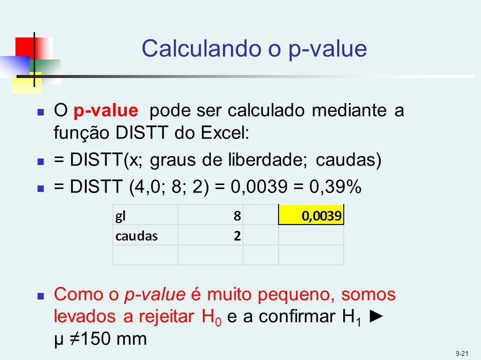 Calculando o p-value O p-value pode ser calculado mediante a função DISTT do Excel: = DISTT(x; graus de liberdade; caudas) = DISTT (4,0; 8; 2) = 0,003