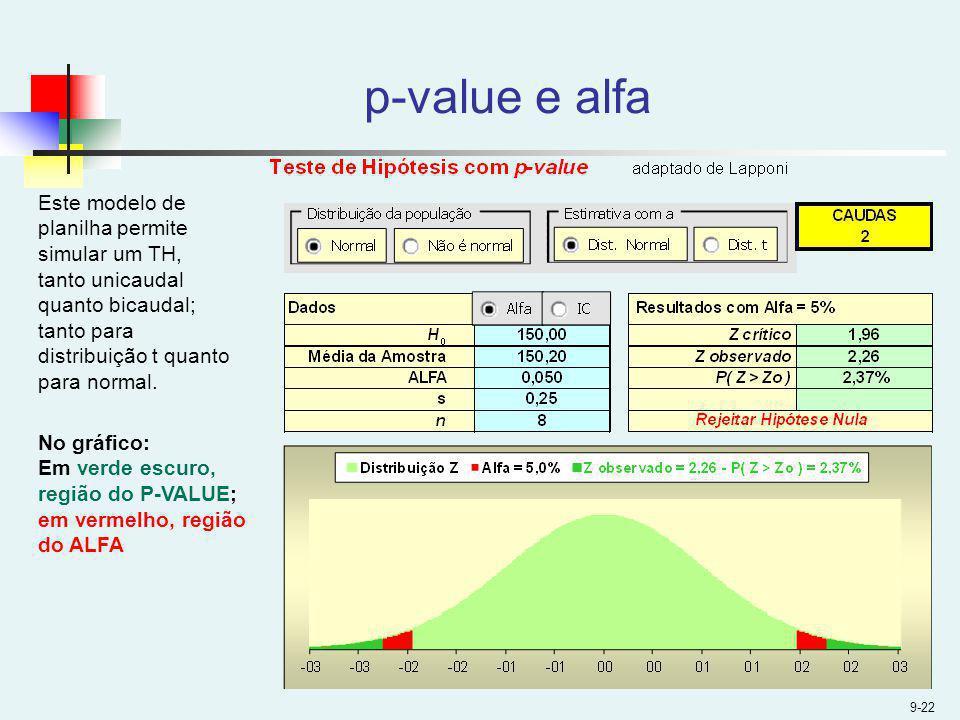 p-value e alfa 9-22 Este modelo de planilha permite simular um TH, tanto unicaudal quanto bicaudal; tanto para distribuição t quanto para normal. No g