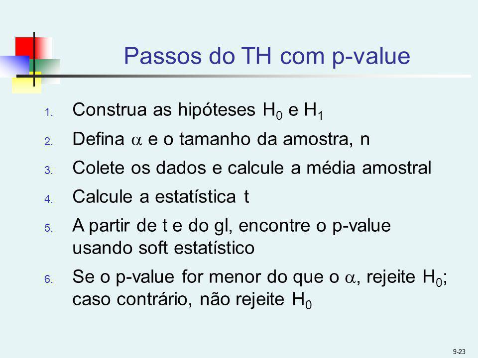 9-23 Passos do TH com p-value 1. Construa as hipóteses H 0 e H 1 2. Defina e o tamanho da amostra, n 3. Colete os dados e calcule a média amostral 4.