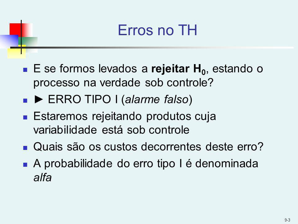 Erros no TH E se formos levados a rejeitar H 0, estando o processo na verdade sob controle? ERRO TIPO I (alarme falso) Estaremos rejeitando produtos c