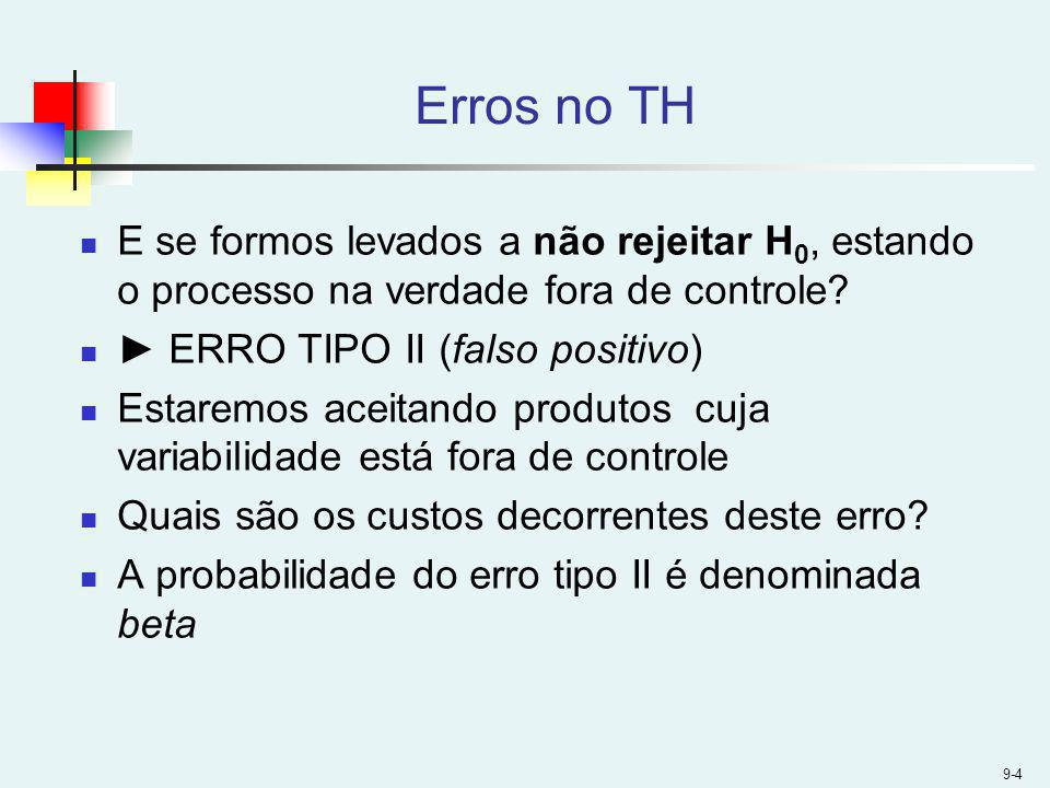 Cenários no TH 9-5 Possíveis consequências do TH Situação real DecisãoH 0 VerdadeiraH 0 Falsa Não rejeitar H 0 OKErro Tipo II (falso positivo) Rejeitar H 0 Erro Tipo I (alarme falso) OK
