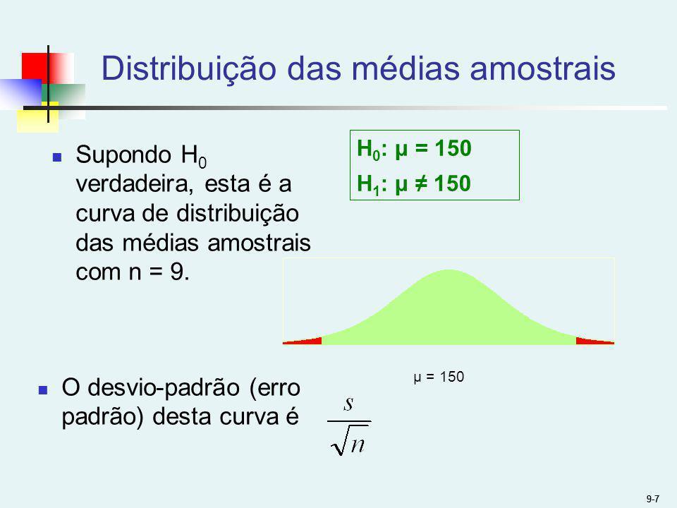Distribuição das médias amostrais Supondo H 0 verdadeira, esta é a curva de distribuição das médias amostrais com n = 9. 9-7 µ = 150 H 0 : μ = 150 H 1