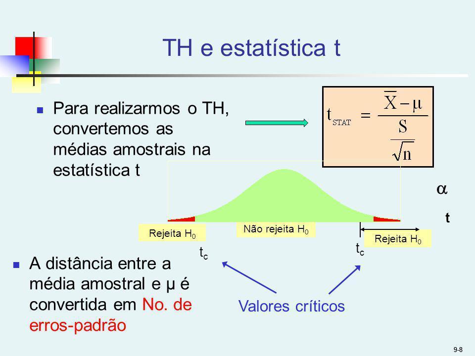 TH e estatística t Para realizarmos o TH, convertemos as médias amostrais na estatística t 9-8 Rejeita H 0 Não rejeita H 0 t c Valores críticos t A di