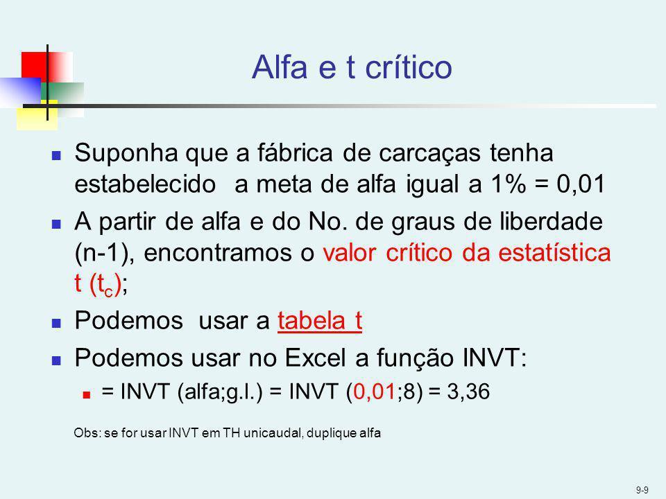 9-20 p-value e alfa Alfa e p-value são medidas da probabilidade de se cometer o erro tipo-I Alfa é o risco (máximo) que se está disposto a correr; também é conhecida como significância p-value é o risco efetivo de se cometer o erro tipo-I (de acordo com a amostra) Se o p-value é inferior ao alfa, rejeitamos H 0 ; caso contrário, não rejeitamos H 0 Ou, simplesmente, rejeita-se H 0 sempre que o p-value for reduzido, não necessitando a comparação com alfa p-value é o nível de significância observado