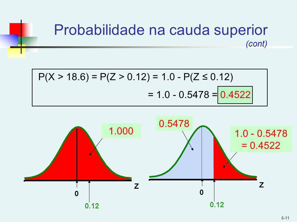 6-11 (cont) Z 0.12 0 Z 0.5478 0 1.000 1.0 - 0.5478 = 0.4522 P(X > 18.6) = P(Z > 0.12) = 1.0 - P(Z 0.12) = 1.0 - 0.5478 = 0.4522 Probabilidade na cauda superior