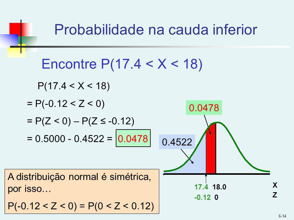 6-14 Probabilidade na cauda inferior Encontre P(17.4 < X < 18) X 17.418.0 P(17.4 < X < 18) = P(-0.12 < Z < 0) = P(Z < 0) – P(Z -0.12) = 0.5000 - 0.4522 = 0.0478 0.0478 0.4522 Z -0.12 0 A distribuição normal é simétrica, por isso… P(-0.12 < Z < 0) = P(0 < Z < 0.12)