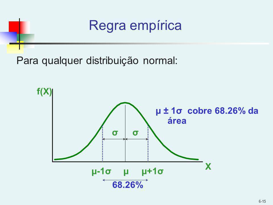 6-15 Regra empírica μ ± 1σ cobre 68.26% da área f(X) X μμ+1σμ-1σ Para qualquer distribuição normal: σσ 68.26%