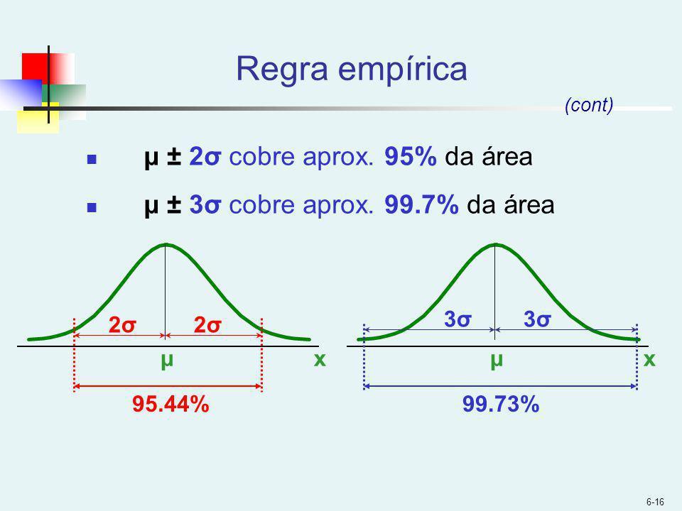 6-16 Regra empírica μ ± 2σ cobre aprox.95% da área μ ± 3σ cobre aprox.