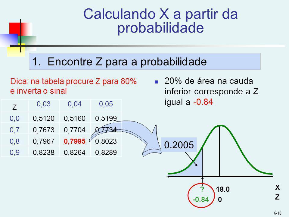 6-18 Calculando X a partir da probabilidade 20% de área na cauda inferior corresponde a Z igual a -0.84 X ?18.0 0.2005 Z -0.84 0 1.