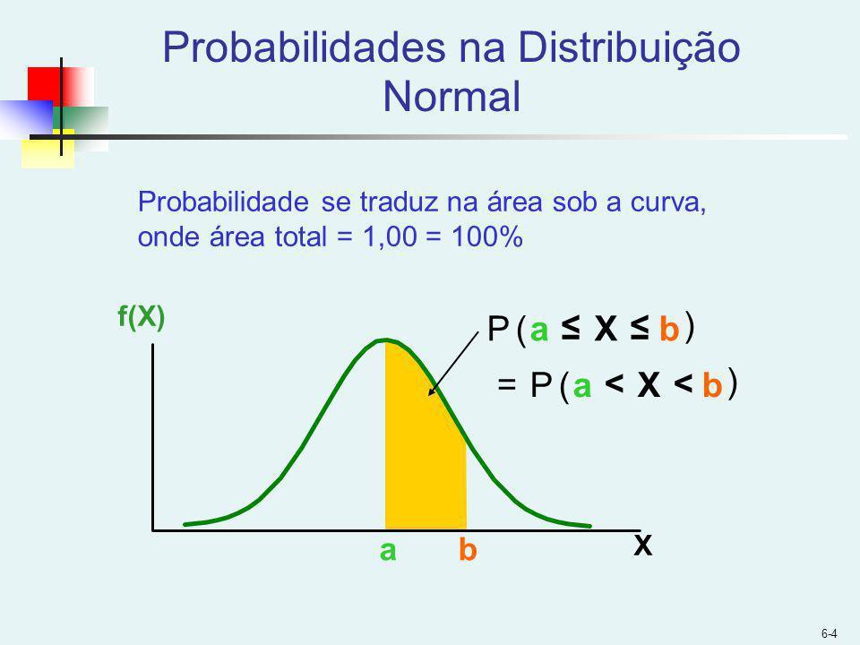 6-4 Probabilidades na Distribuição Normal ab X f(X) PaXb( ) Probabilidade se traduz na área sob a curva, onde área total = 1,00 = 100% PaXb( ) << =
