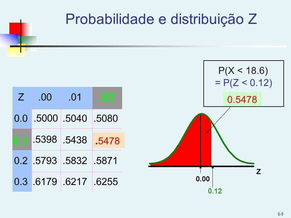 6-9 Z 0.12 Z.00.01 0.0.5000.5040.5080.5398.5438 0.2.5793.5832.5871 0.3.6179.6217.6255 Probabilidade e distribuição Z 0.5478.02 0.1.
