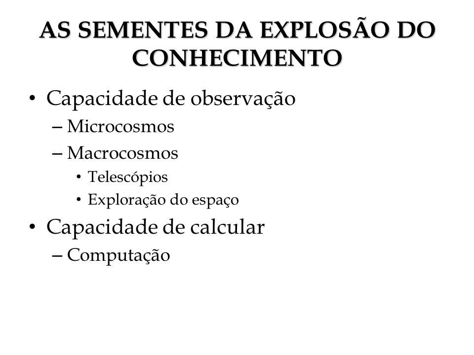 AS SEMENTES DA EXPLOSÃO DO CONHECIMENTO Capacidade de observação – Microcosmos – Macrocosmos Telescópios Exploração do espaço Capacidade de calcular –