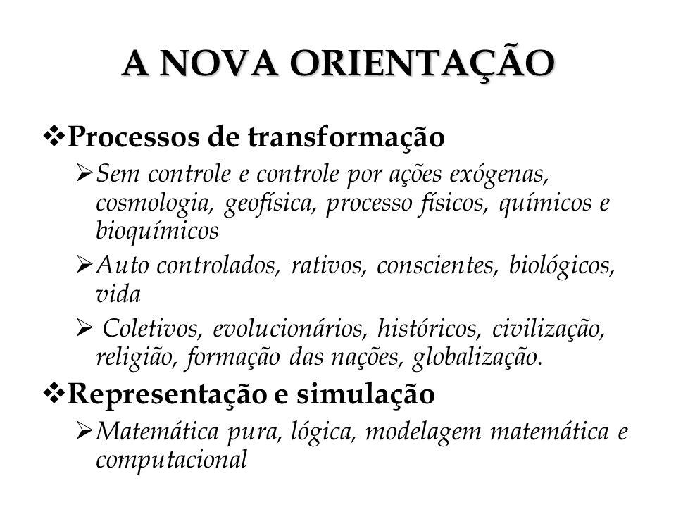 A NOVA ORIENTAÇÃO Processos de transformação Sem controle e controle por ações exógenas, cosmologia, geofísica, processo físicos, químicos e bioquímic