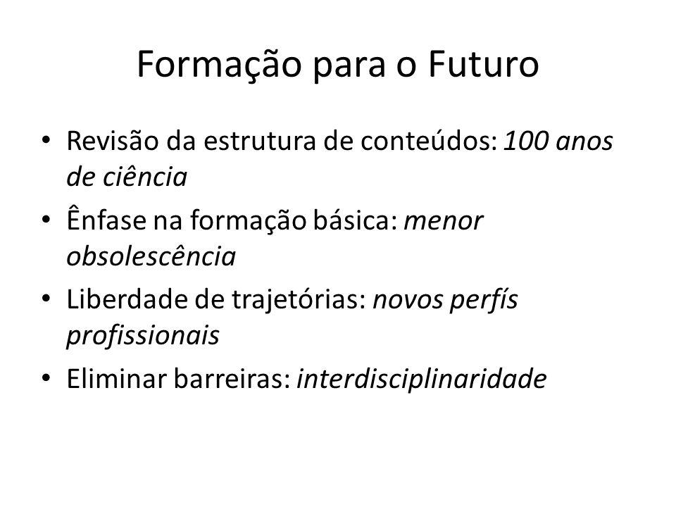 Formação para o Futuro Revisão da estrutura de conteúdos: 100 anos de ciência Ênfase na formação básica: menor obsolescência Liberdade de trajetórias:
