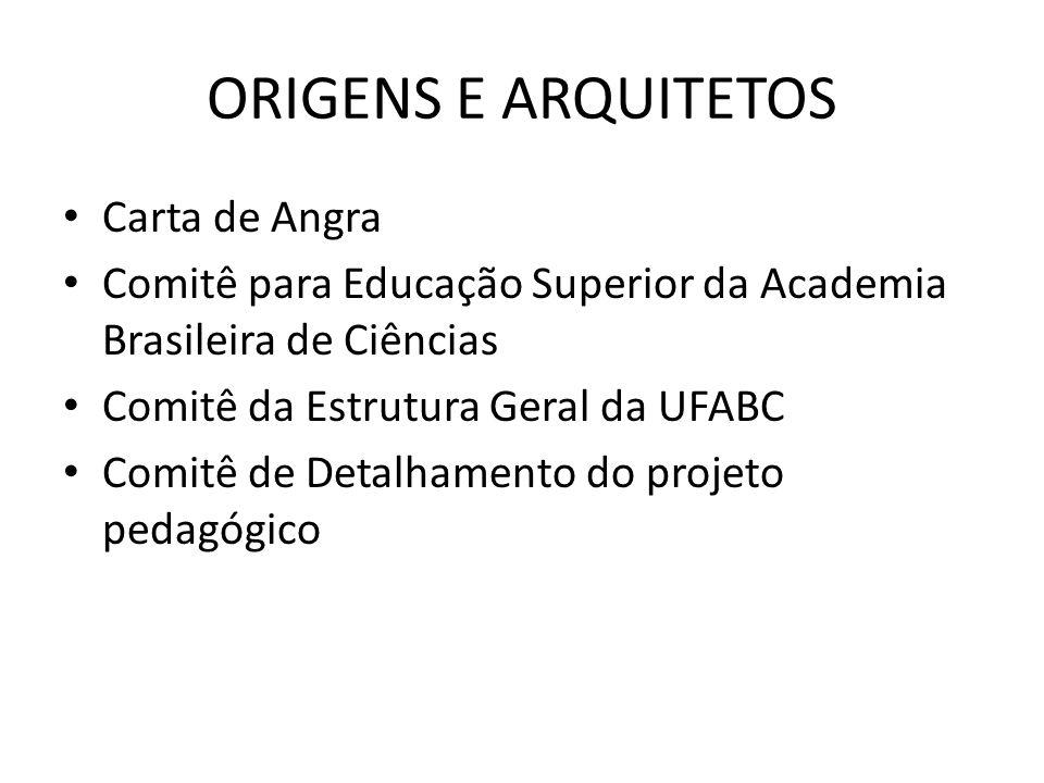 ORIGENS E ARQUITETOS Carta de Angra Comitê para Educação Superior da Academia Brasileira de Ciências Comitê da Estrutura Geral da UFABC Comitê de Deta