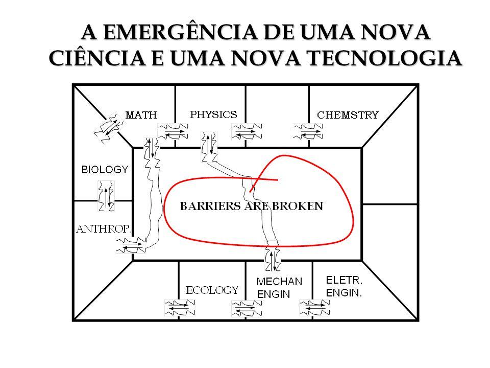 A EMERGÊNCIA DE UMA NOVA CIÊNCIA E UMA NOVA TECNOLOGIA
