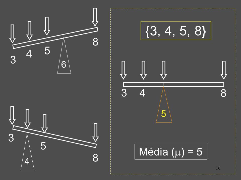 10 5 {3, 4, 5, 8} Média ( ) = 5 34 8 6 4 3 3 4 8 8 5 5