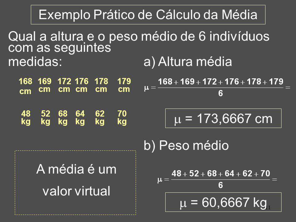 11 Exemplo Prático de Cálculo da Média 48 kg 52 kg 68 kg 64 kg 62 kg 70 kg 168 cm 169 cm 172 cm 176 cm 178 cm 179 cm Qual a altura e o peso médio de 6 indivíduos com as seguintes medidas: a) Altura média b) Peso médio = 173,6667 cm = 60,6667 kg A média é um valor virtual