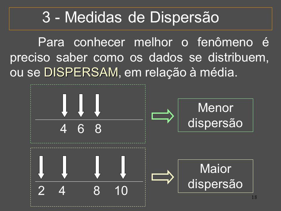 18 3 - Medidas de Dispersão 2 4 8 10 4 6 8 DISPERSAM Para conhecer melhor o fenômeno é preciso saber como os dados se distribuem, ou se DISPERSAM, em relação à média.