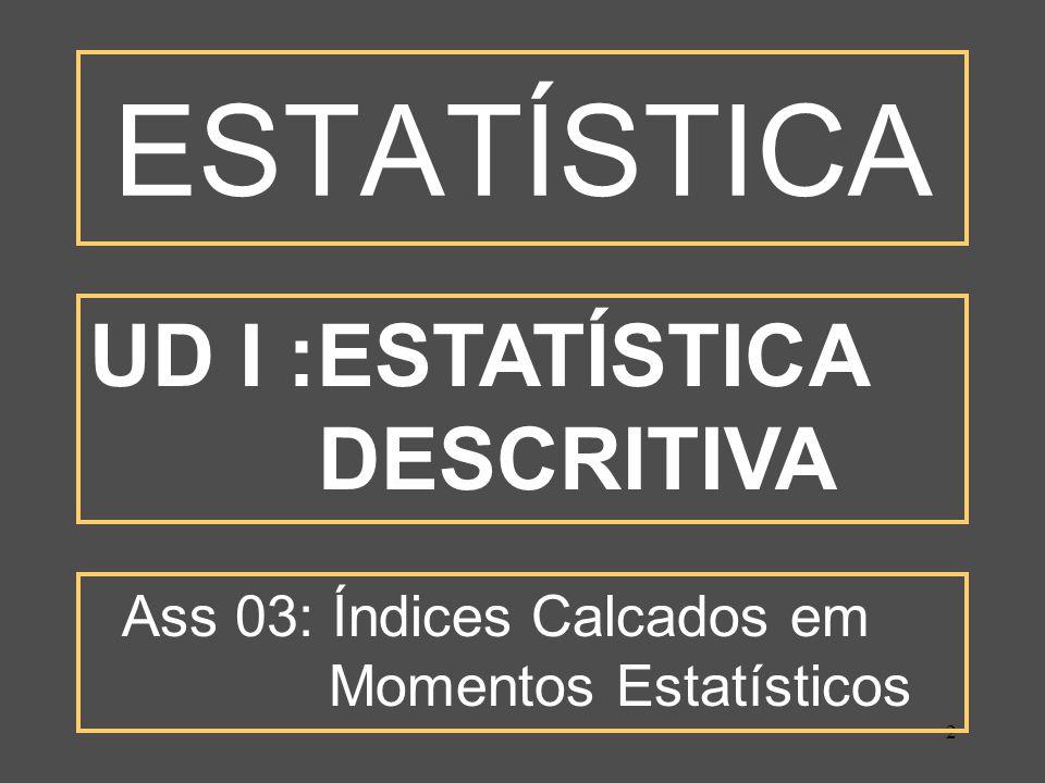 2 UD I :ESTATÍSTICA DESCRITIVA Ass 03: Índices Calcados em Momentos Estatísticos