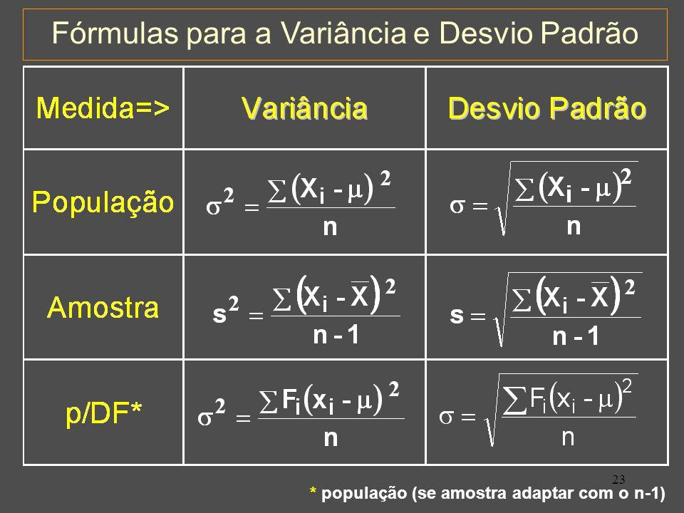 23 Fórmulas para a Variância e Desvio Padrão * população (se amostra adaptar com o n-1)