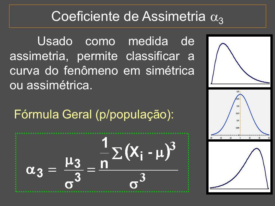 Coeficiente de Assimetria 3 Usado como medida de assimetria, permite classificar a curva do fenômeno em simétrica ou assimétrica.
