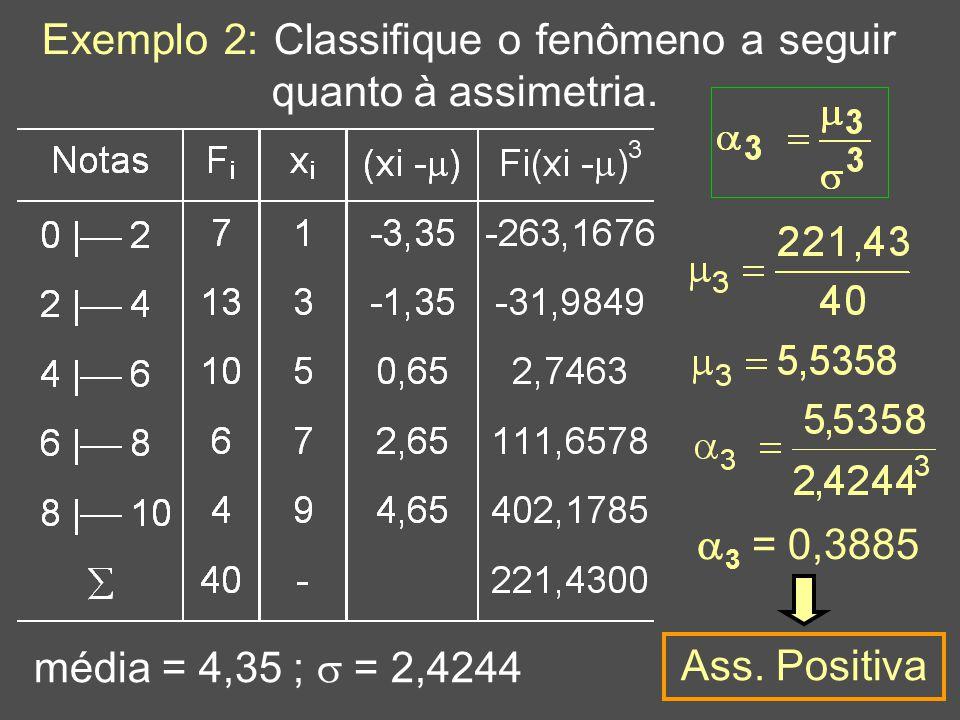 Exemplo 2: Classifique o fenômeno a seguir quanto à assimetria.
