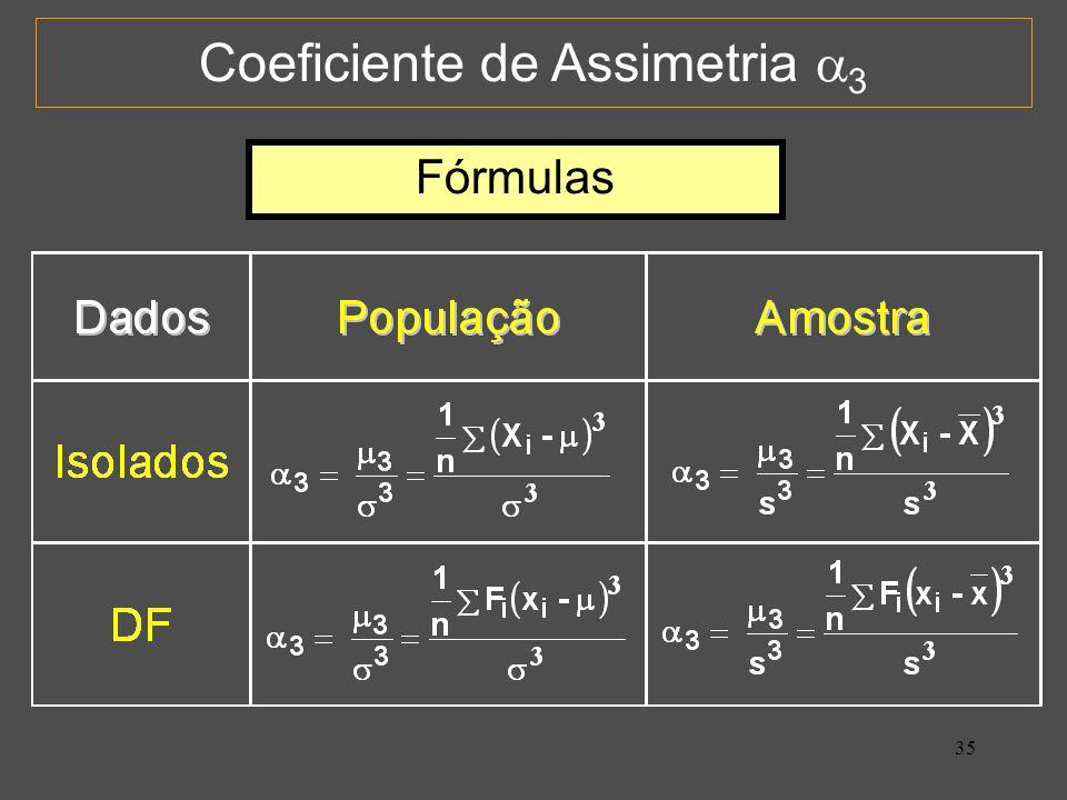 35 Coeficiente de Assimetria 3 Fórmulas