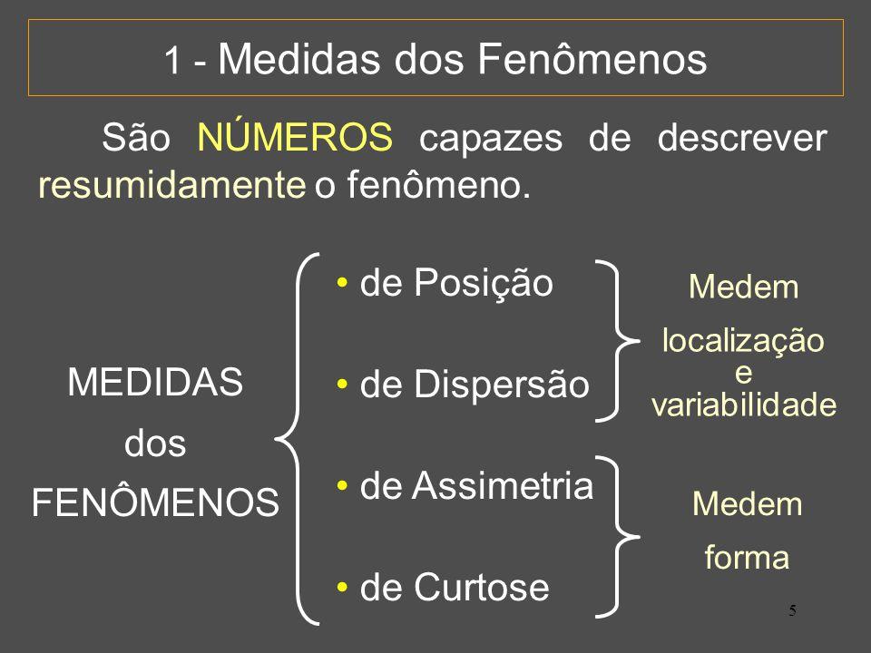 16 SUMÁRIO 1 - Medidas dos Fenômenos 2 - Medidas de Posição: Média Aritmética 3 - Medida de Dispersão: Variância e Desvio Padrão 4 - Medida de Assimetria: Coeficiente de Assimetria 3 5 - Usando o Excel
