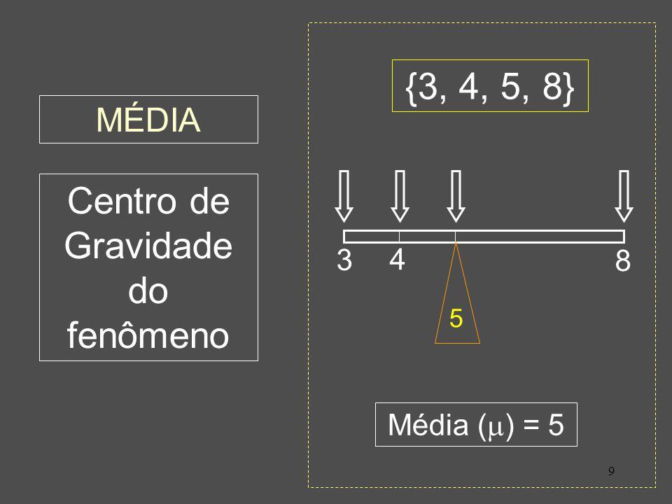20 Variância ( 2, s 2 ) e Desvio Padrão (, s) Variância: Variância: é a média dos quadrados dos afastamentos em relação à média.