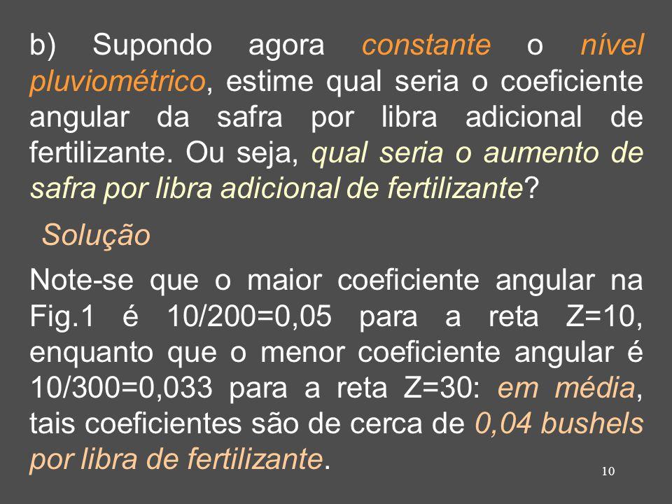 10 b) Supondo agora constante o nível pluviométrico, estime qual seria o coeficiente angular da safra por libra adicional de fertilizante. Ou seja, qu