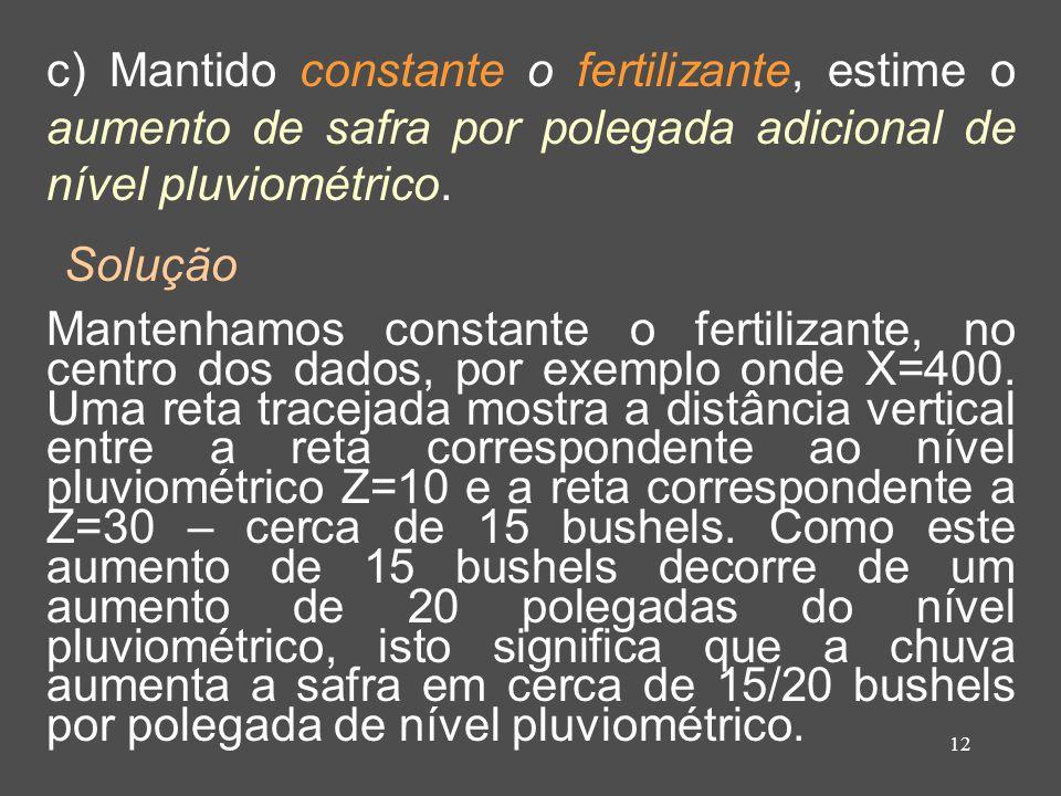 12 c) Mantido constante o fertilizante, estime o aumento de safra por polegada adicional de nível pluviométrico. Solução Mantenhamos constante o ferti