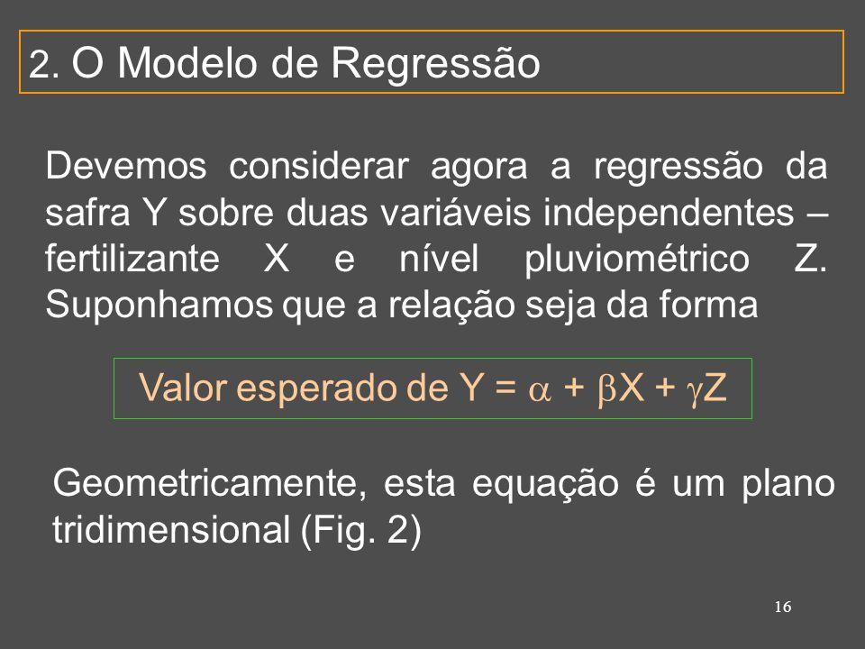 16 2. O Modelo de Regressão Devemos considerar agora a regressão da safra Y sobre duas variáveis independentes – fertilizante X e nível pluviométrico