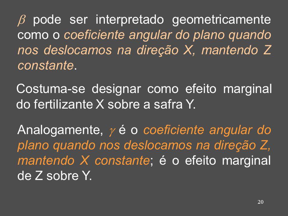 20 pode ser interpretado geometricamente como o coeficiente angular do plano quando nos deslocamos na direção X, mantendo Z constante. Costuma-se desi