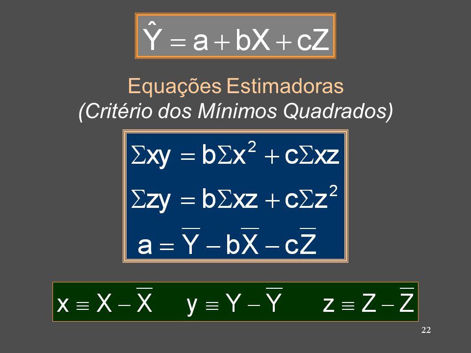 22 Equações Estimadoras (Critério dos Mínimos Quadrados)