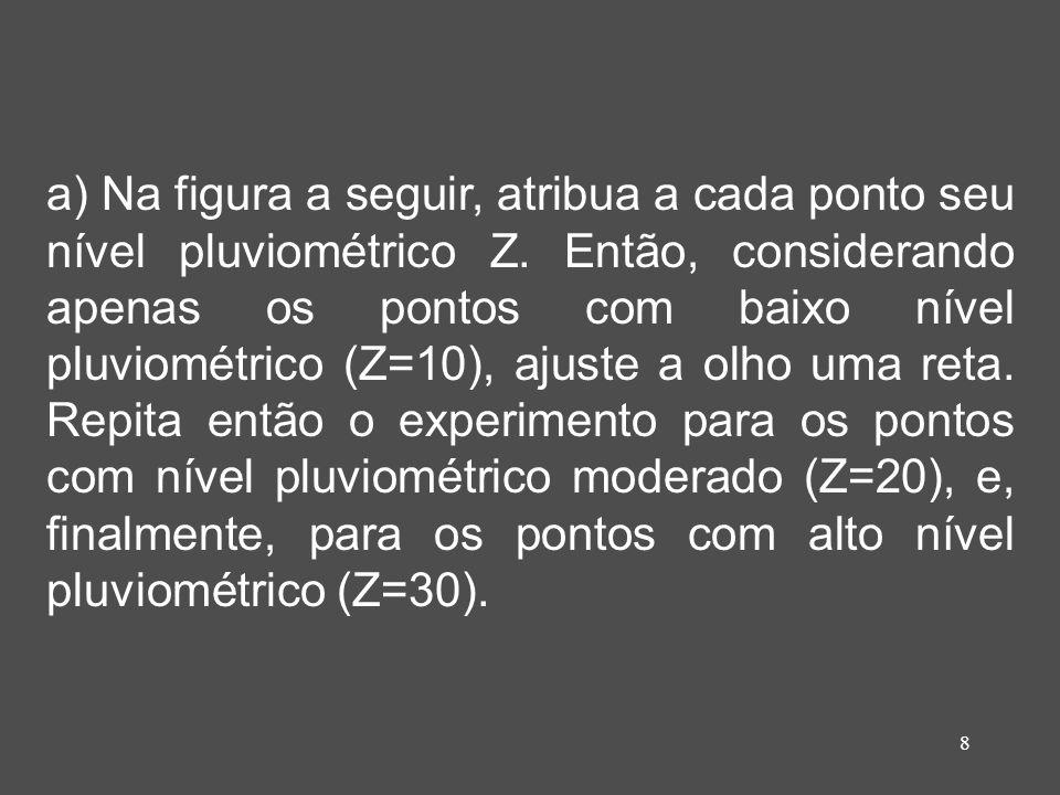 8 a) Na figura a seguir, atribua a cada ponto seu nível pluviométrico Z. Então, considerando apenas os pontos com baixo nível pluviométrico (Z=10), aj
