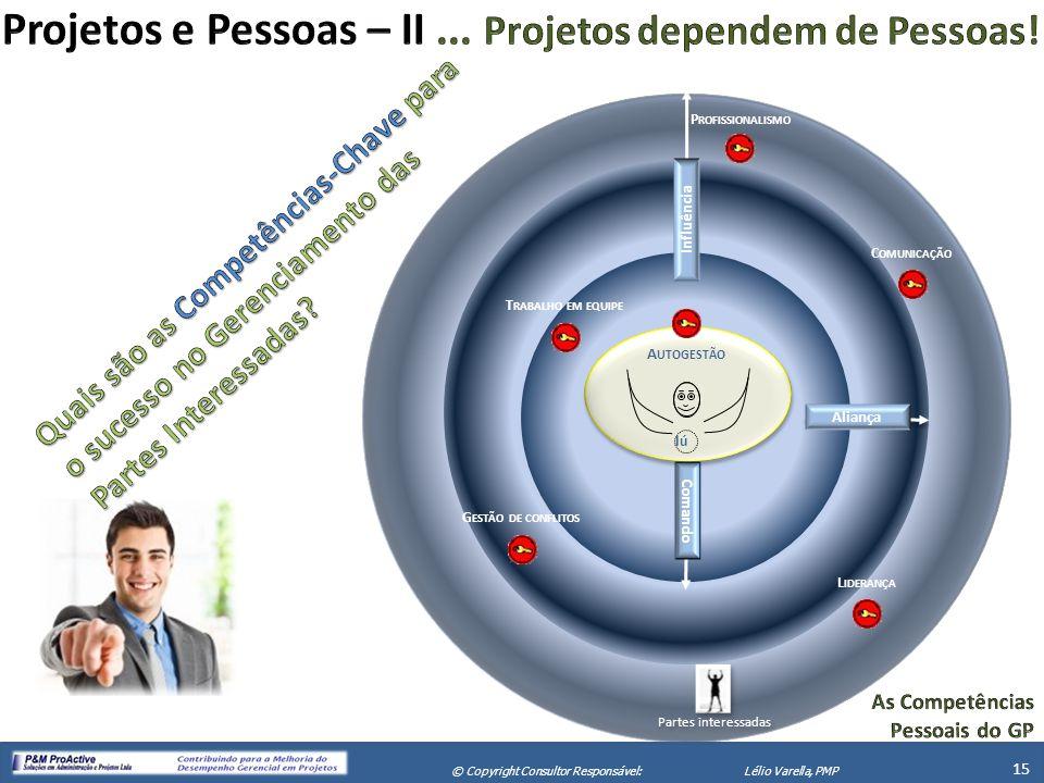 X Seminário de Gerenciamento de Projetos 15 © Copyright Consultor Responsável:Lélio Varella, PMP Aliança Comando Influência P ROFISSIONALISMO L IDERAN
