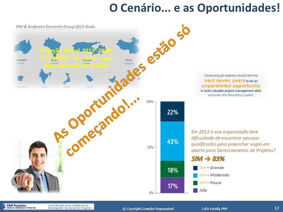 X Seminário de Gerenciamento de Projetos 17 © Copyright Consultor Responsável:Lélio Varella, PMP PMI & Anderson Economic Group 2013 Study Projeção Glo
