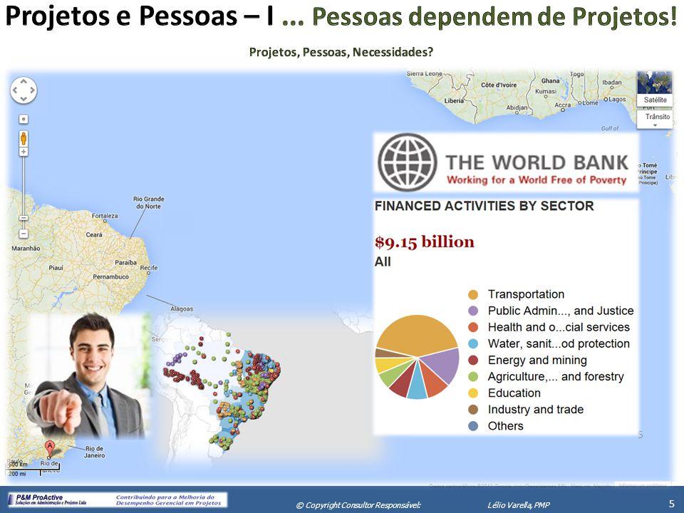 X Seminário de Gerenciamento de Projetos 6 © Copyright Consultor Responsável:Lélio Varella, PMP ?...