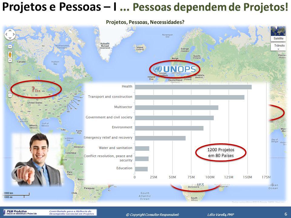 X Seminário de Gerenciamento de Projetos 6 © Copyright Consultor Responsável:Lélio Varella, PMP ?... ? ? 1200 Projetos em 80 Países 6