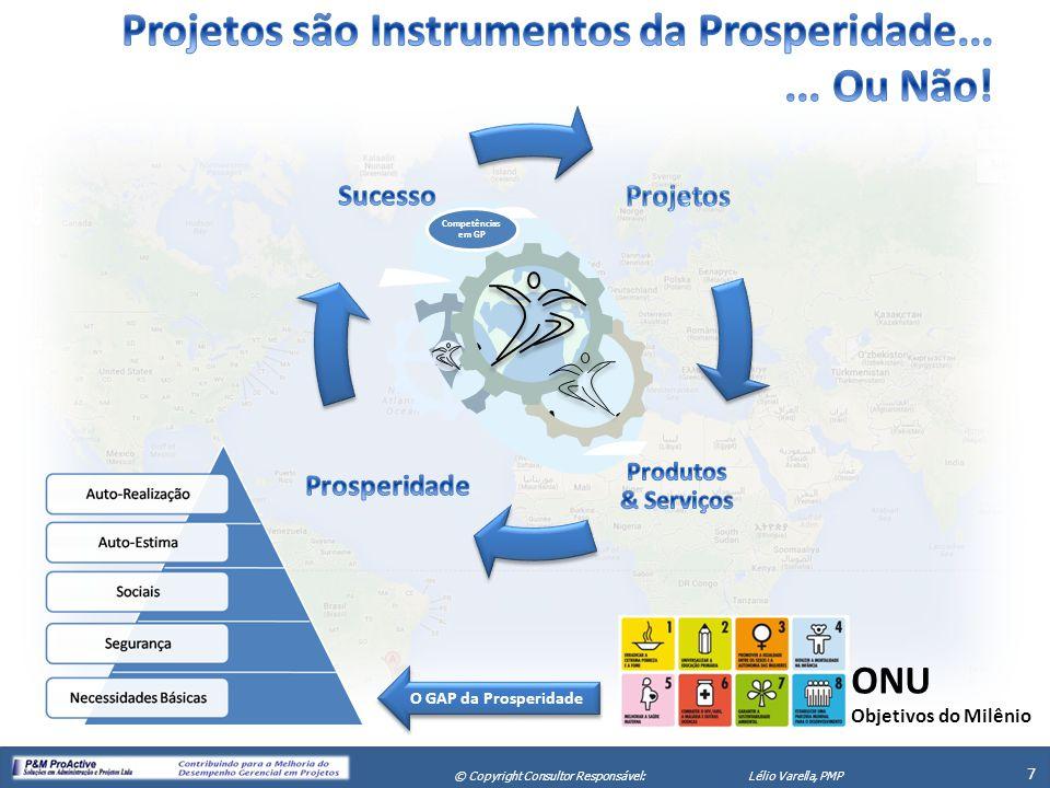 X Seminário de Gerenciamento de Projetos 18 © Copyright Consultor Responsável:Lélio Varella, PMP Grato.