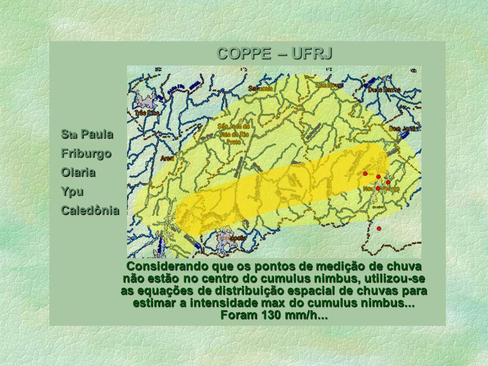 COPPE – UFRJ Caledônia Ypu Olaria Friburgo S ta Paula Considerando que os pontos de medição de chuva não estão no centro do cumulus nimbus, utilizou-s