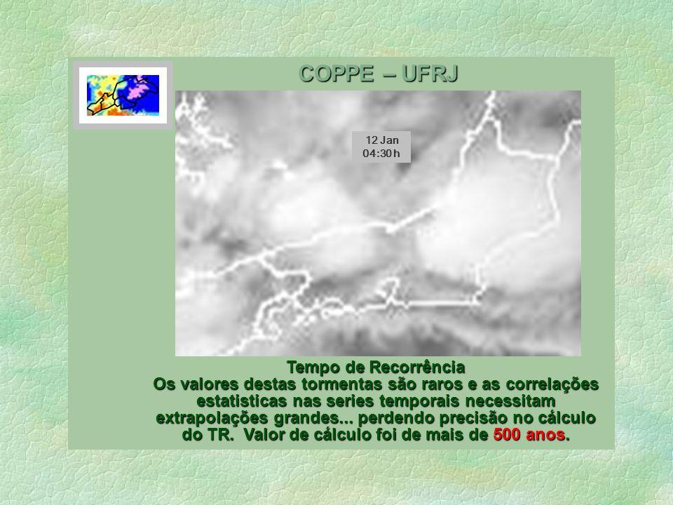 COPPE – UFRJ 12 Jan 04 :30 h COPPE – UFRJ Tempo de Recorrência Os valores destas tormentas são raros e as correlações estatisticas nas series temporai