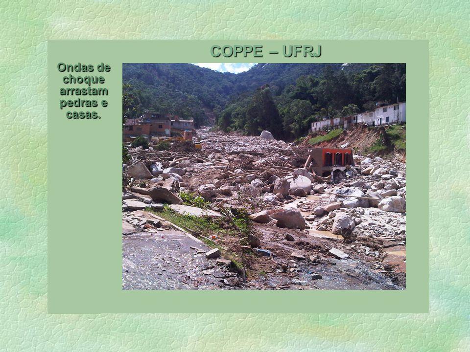 COPPE – UFRJ Ondas de choque arrastam pedras e casas.