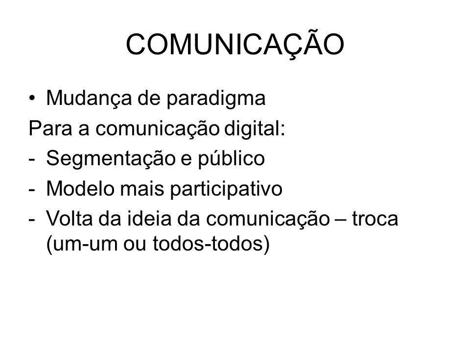 COMUNICAÇÃO Mudança de paradigma Para a comunicação digital: -Segmentação e público -Modelo mais participativo -Volta da ideia da comunicação – troca