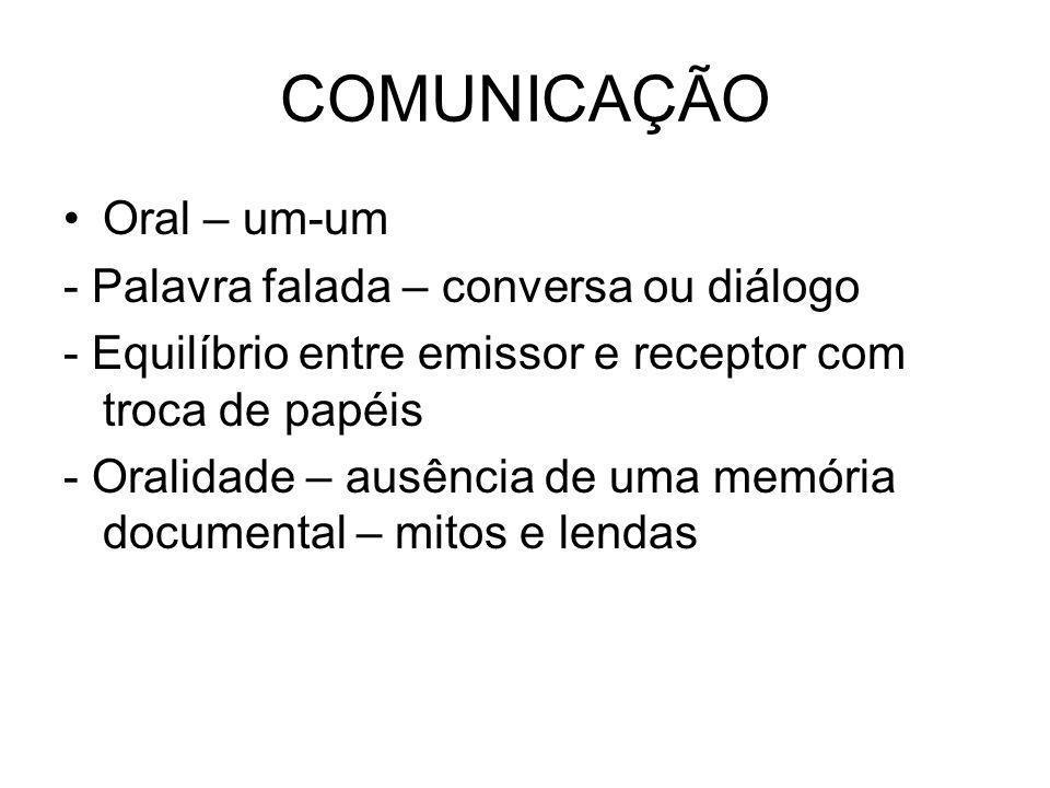 COMUNICAÇÃO Oral – um-um - Palavra falada – conversa ou diálogo - Equilíbrio entre emissor e receptor com troca de papéis - Oralidade – ausência de um